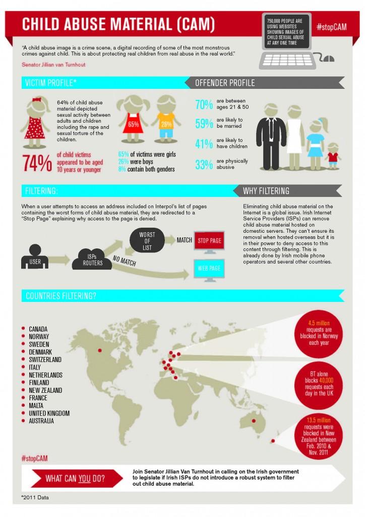 child-infographic-v4